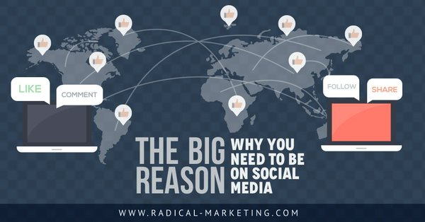the-big-reason-why-you-need-to-be-on-social-media-twitter