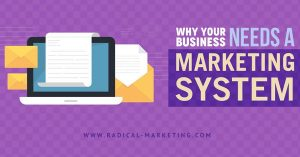 Why Your Business Needs A Marketing System